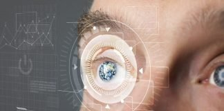 future wearables