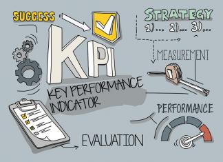 Spa KPI's