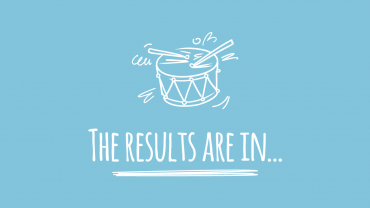 Results – The Great Spa Manager Experiment